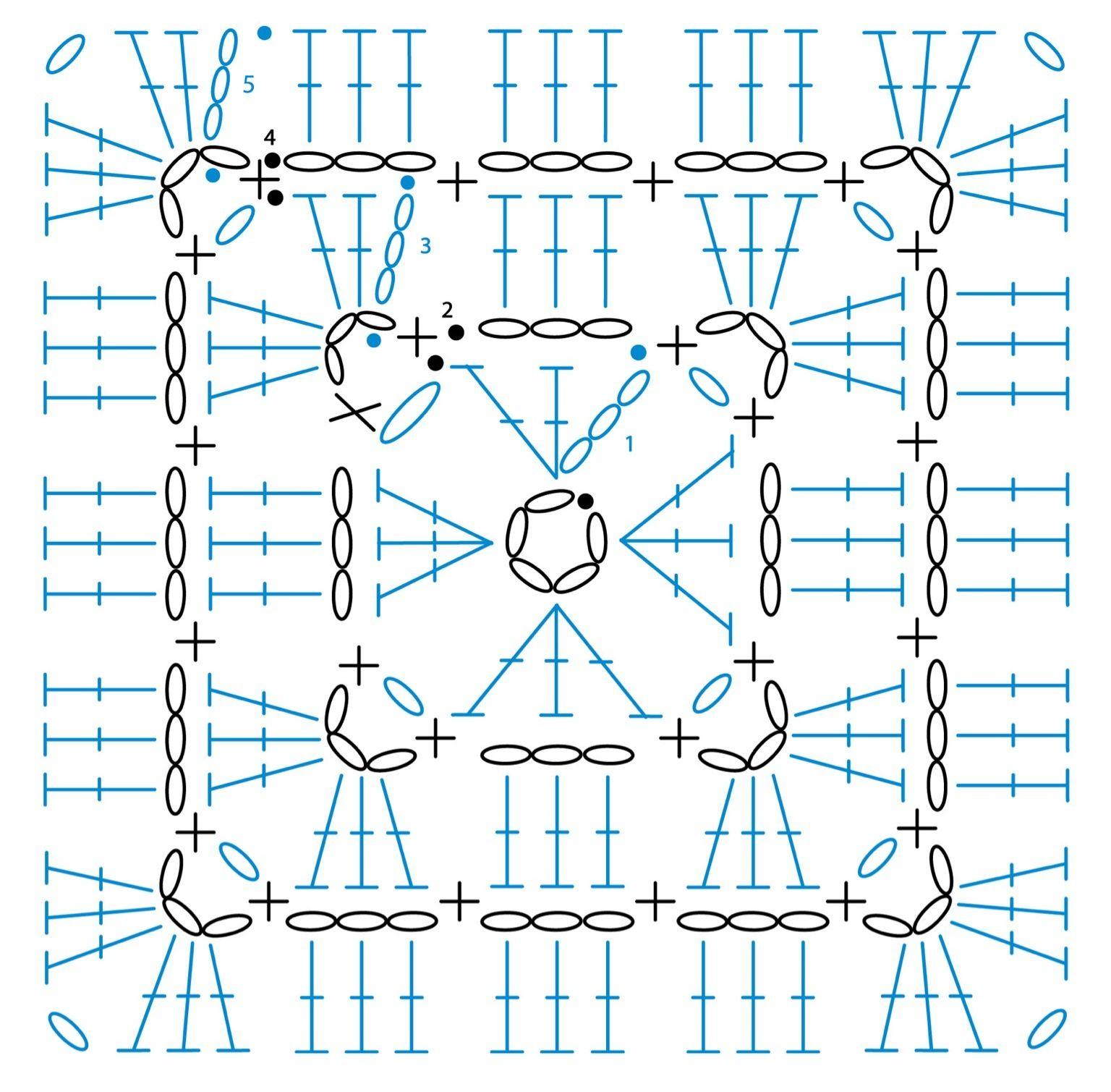 Crochet Granny Square Diagram 2005 Hyundai Santa Fe Fuse Box Charts And Needle