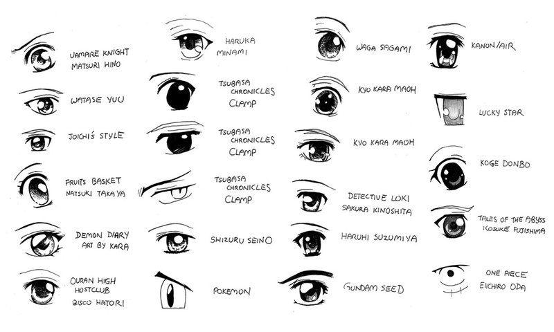 Anime_and_Manga_Eyestyles_by_AkitoMaru.jpg (800×480)