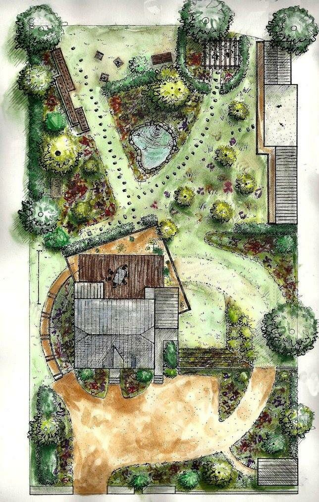 Birds eye rendering of landscape architecture using
