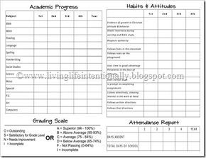 Printable Homeschool Report Cards  Homeschool Info