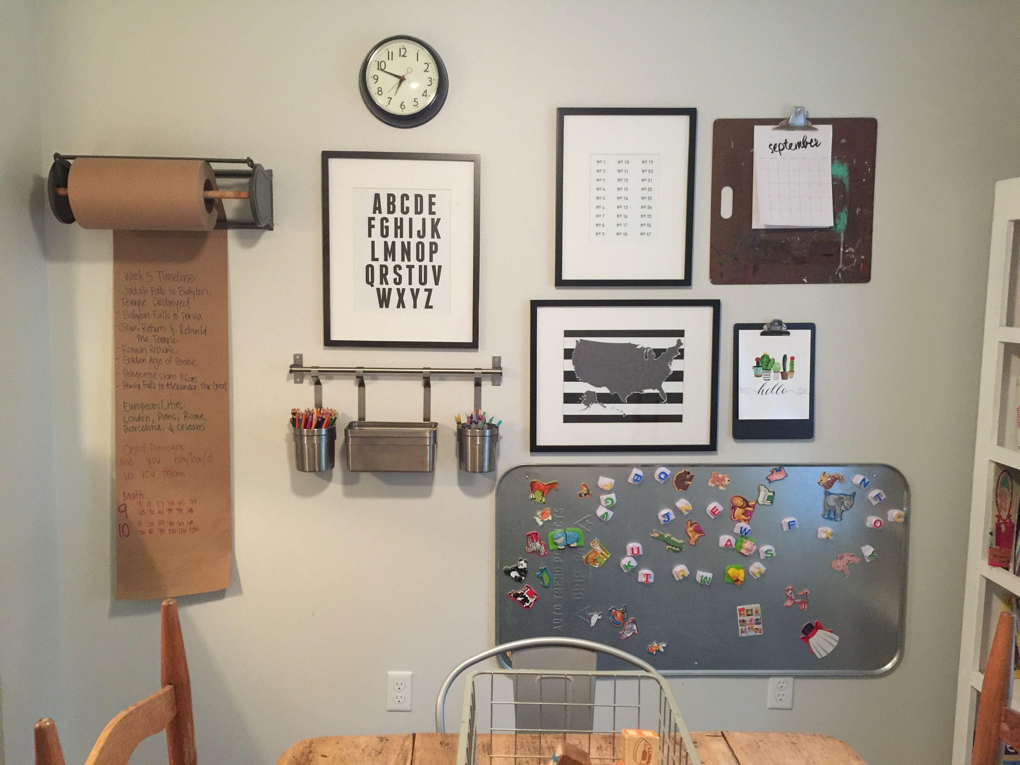 Homeschool gallery wall, ikea, board Kids bunk
