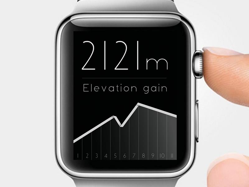 Twenty Apple Watch Apps ik ben ijsthee blog Apple