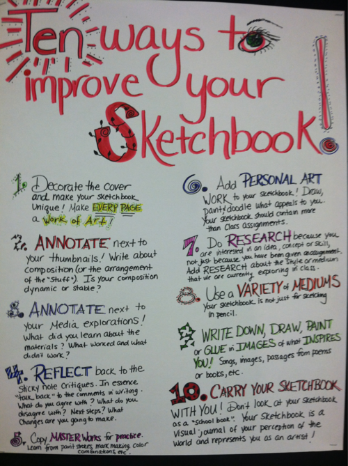 my journal on how to improve Draw your day: an inspiring guide to keeping a sketch journal our bucket   the mindful life journal: seven minutes a day for a better, more meaningful life.
