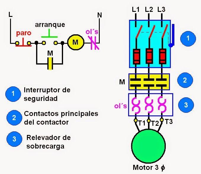 Circuito Unifilar : Coparoman diagrama unifilar de circuito potencia un