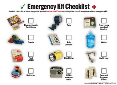 Prep 2012: What you need to do right away to get ready (Checklist)