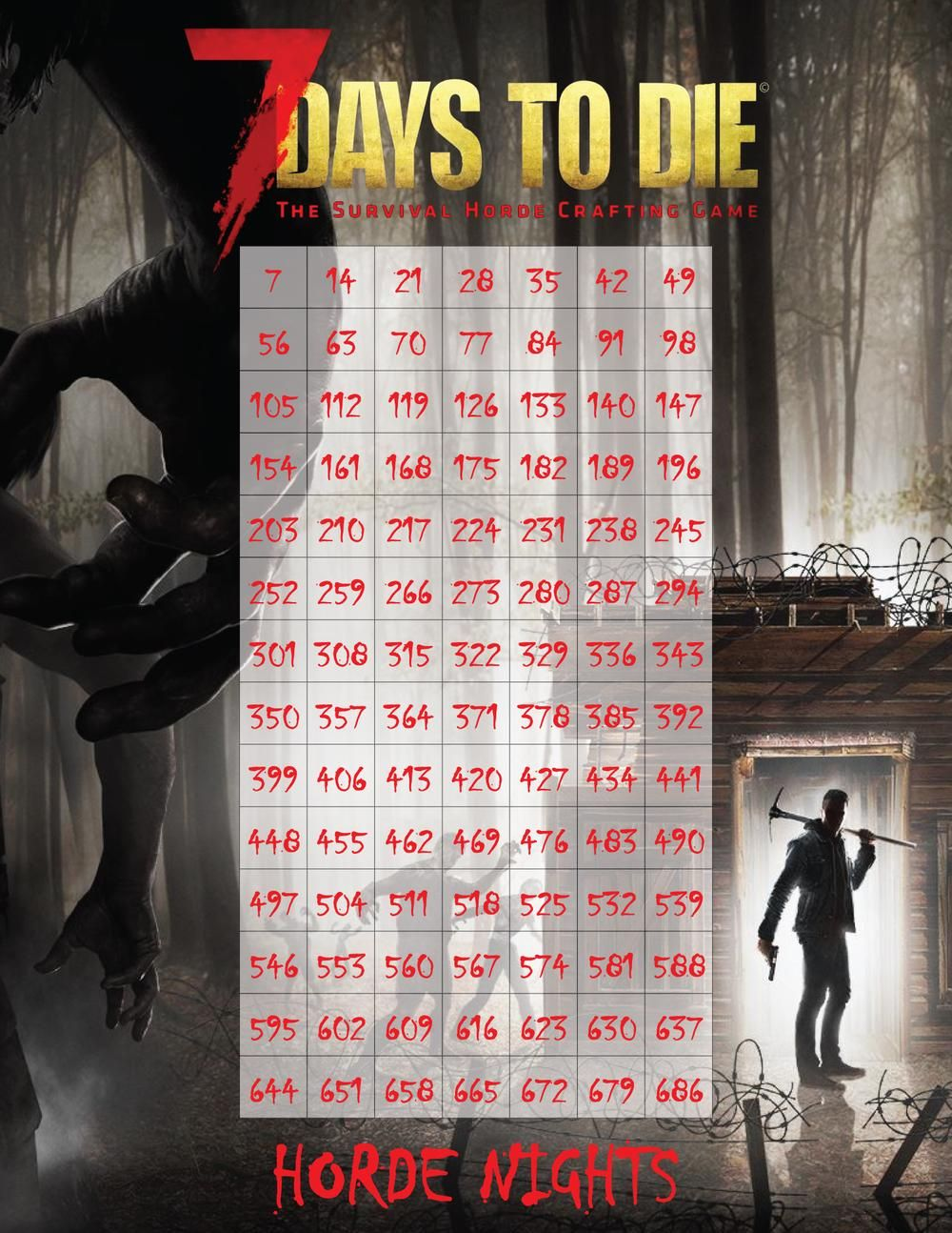 7 Days to Die - Horde Night Reference Chart | gaming | 7 ...