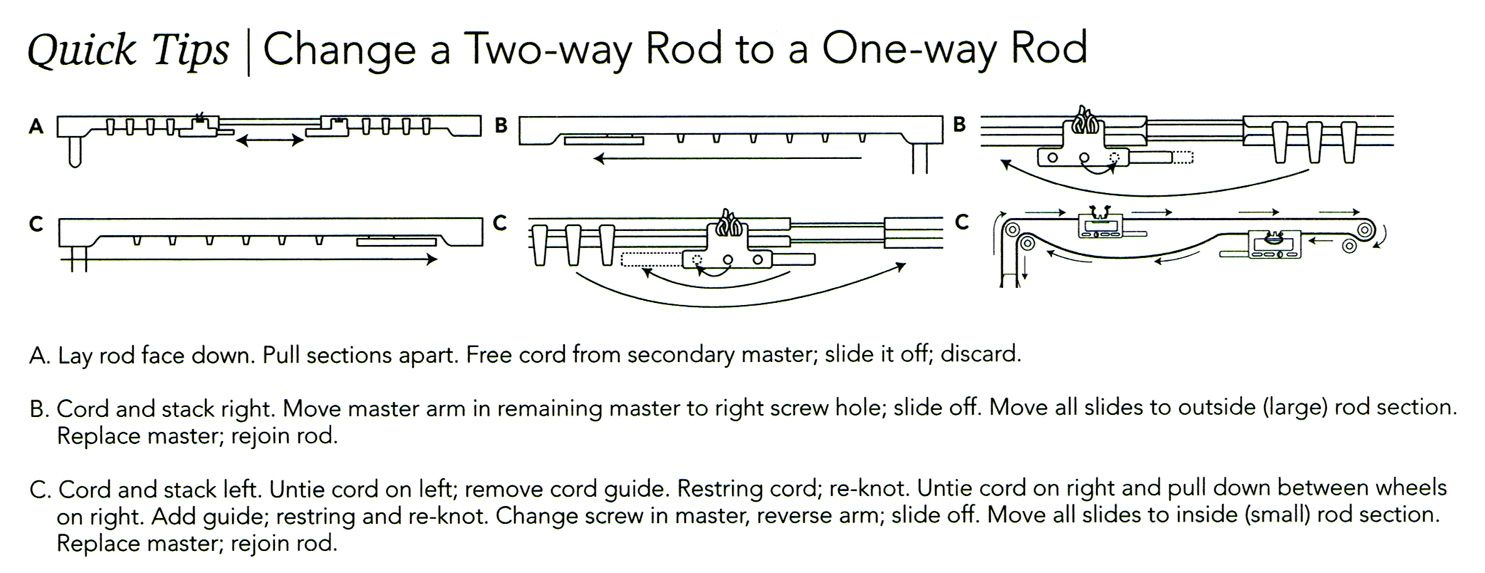 Two Way Traverse Rod To A One Draw