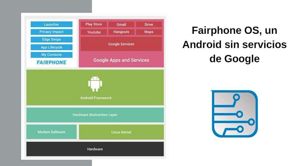 Fairphone presenta su versión android sin servicios de Google https://t.co/IbLsisKWHq https://t.co/tdGtmLszcP