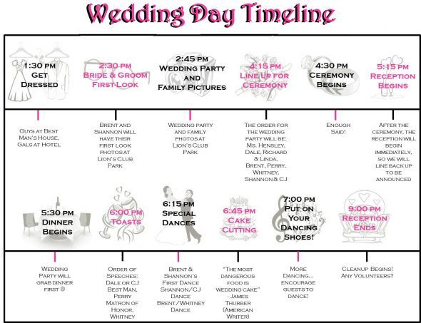 Wedding Day Timeline - example via weddingbee Wedding Ideas - sample timelines