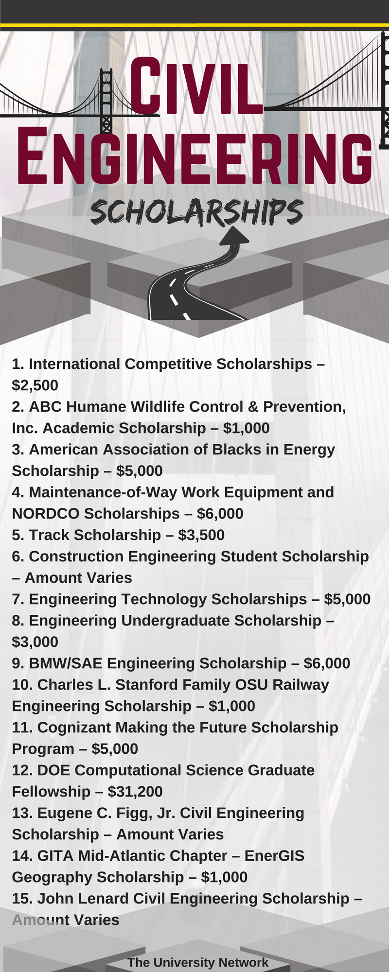 Civil Engineering Scholarships The University Network Scholarships For College Scholarships Engineering Student College