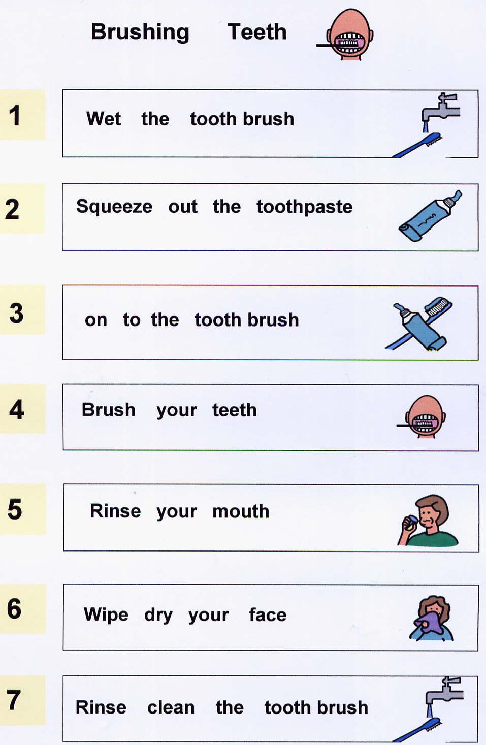 small resolution of How To Brush Your Teeth Worksheet - Nidecmege
