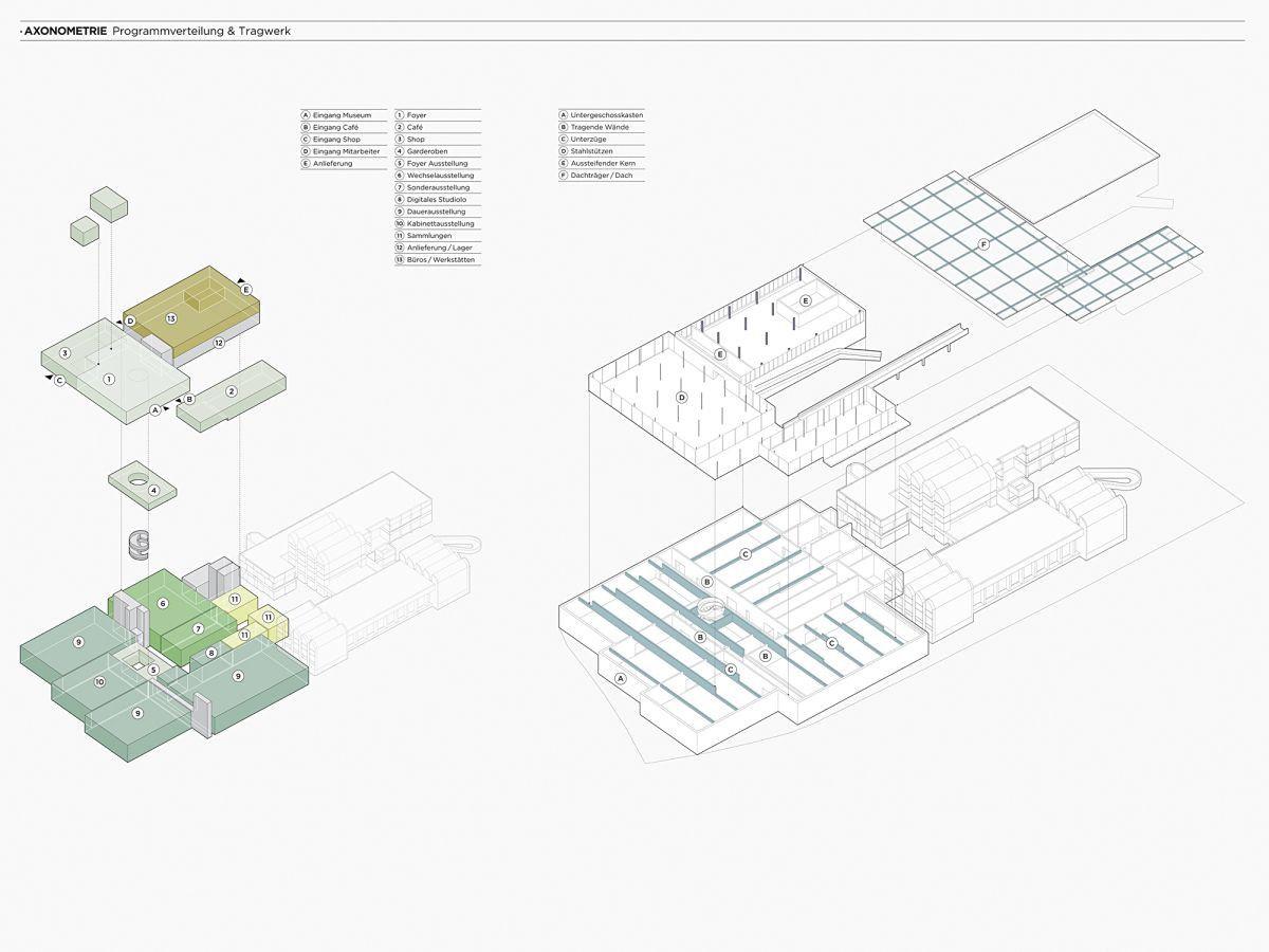 EM2N . Extension Bauhaus-Archiv Museum für Gestaltung