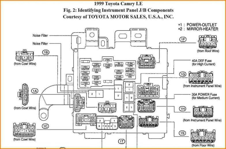 Toyota 5a Engine Wiring Diagram And Toyota Corolla Wiring Diagram Wiring Diagram Image Toyota Camry Electrical Wiring Diagram Camry