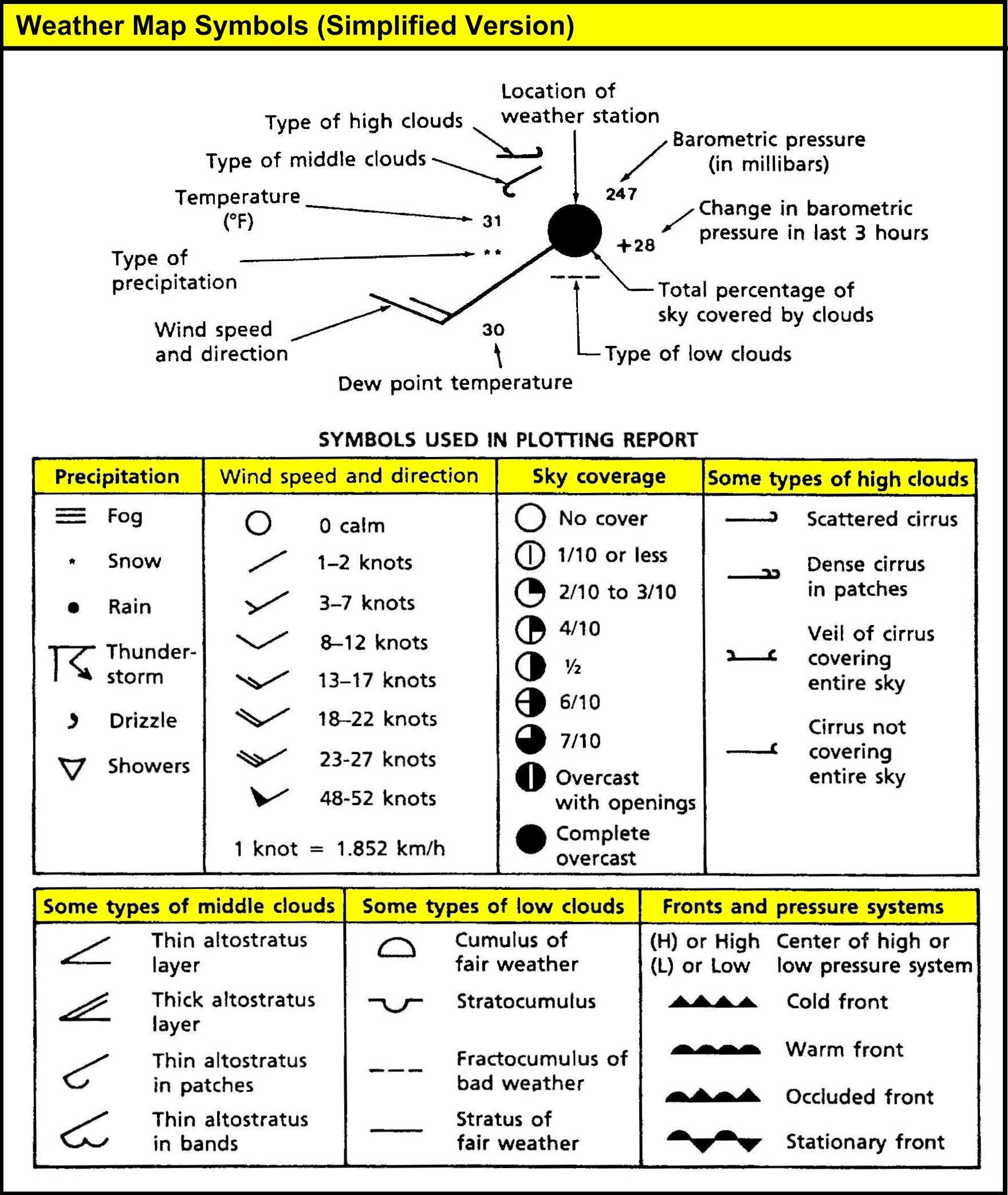 Synoptic weather chart symbols gallery symbols and meanings weather map symbolsg 17602087 weather pinterest earth weather map symbolsg 17602087 biocorpaavc gallery buycottarizona Gallery