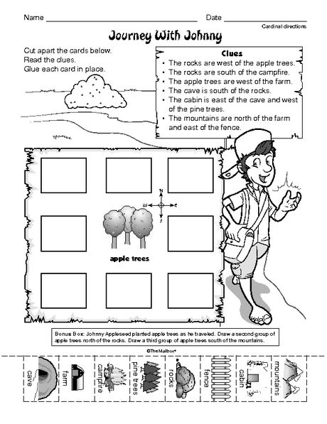 SOCIAL STUDIES WORKSHEET: CARDINAL DIRECTIONS JOURNEY WITH JOHNNY ...
