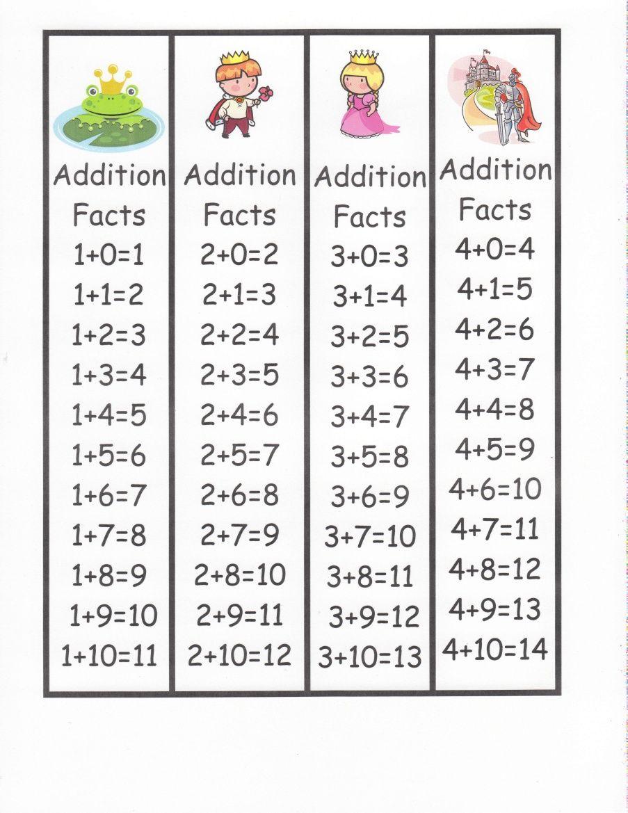Addition Facts 1 10 Bookmark Format Kindergarten Math Facts Math Fact Worksheets Math Facts