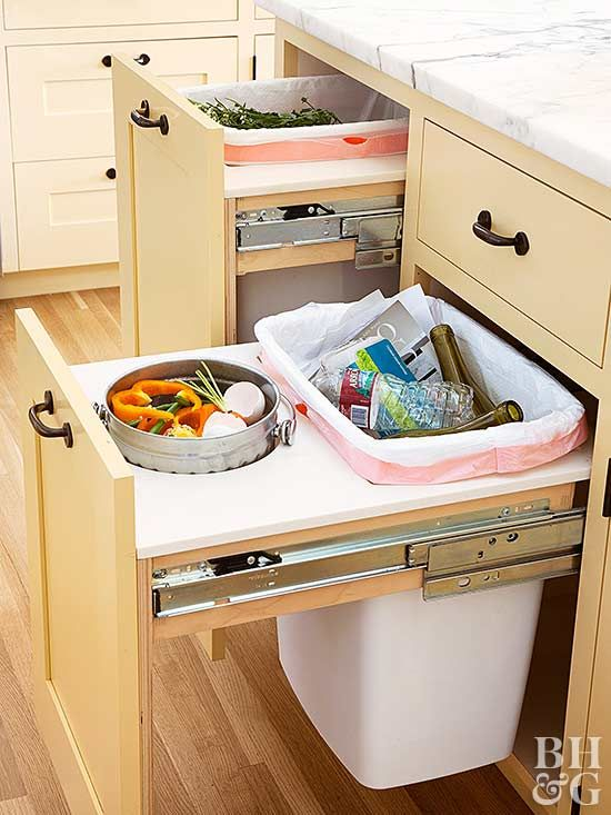 All About Indoor Composting in 2019  Kitchen  Kitchen compost bin Diy kitchen Kitchen decor