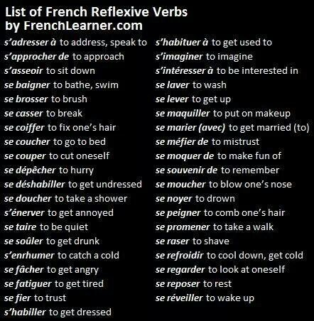 List of French Reflexive Verbs | FRANSIZCA | Pinterest | Language ...