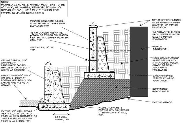 Retaining Wall Cast Concret Med Jpeg 640 432 Steel Retaining Wall Concrete Retaining Walls Retaining Wall