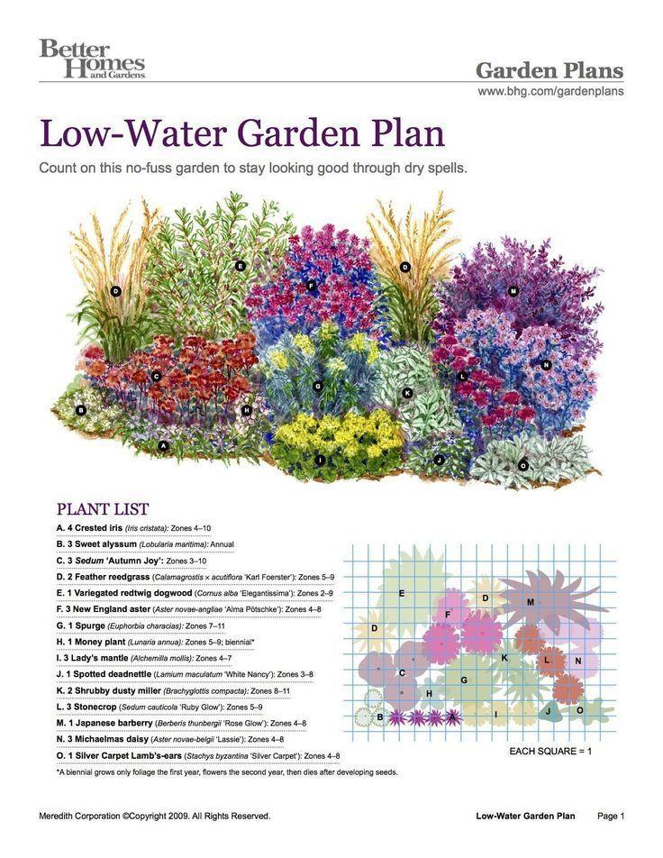 Photo of Low maintenance garden idea – modern