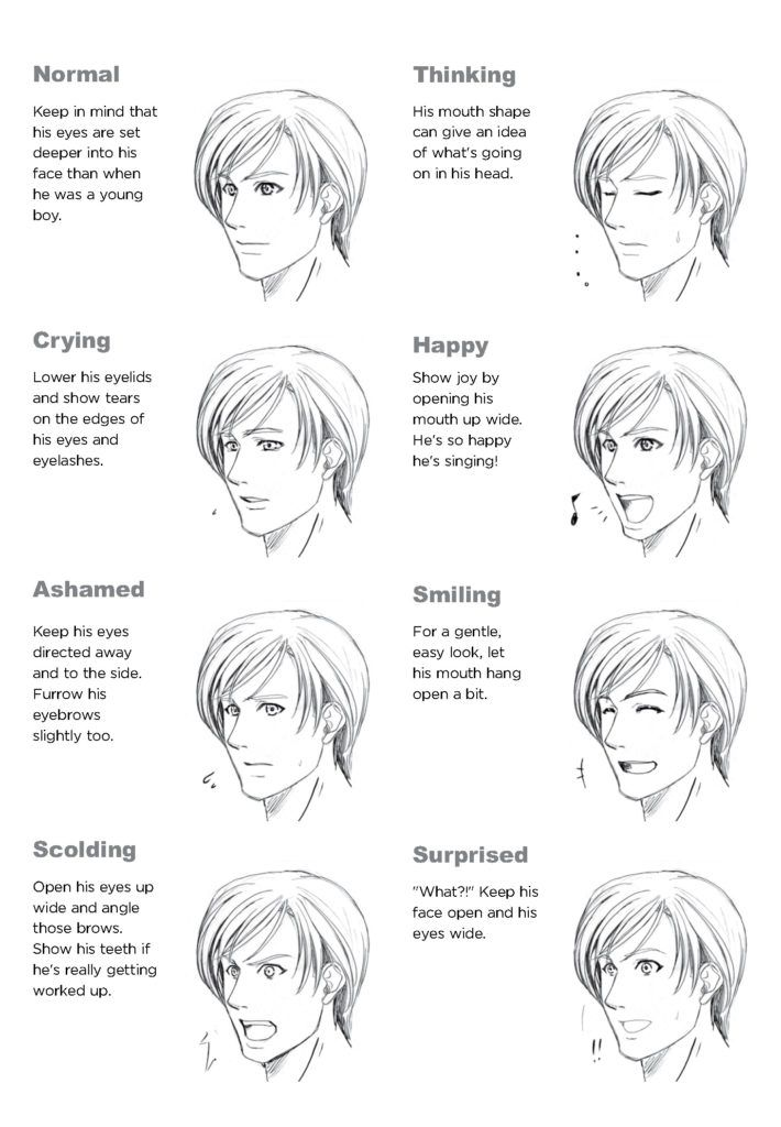 image result for how to draw happy expressions drawings