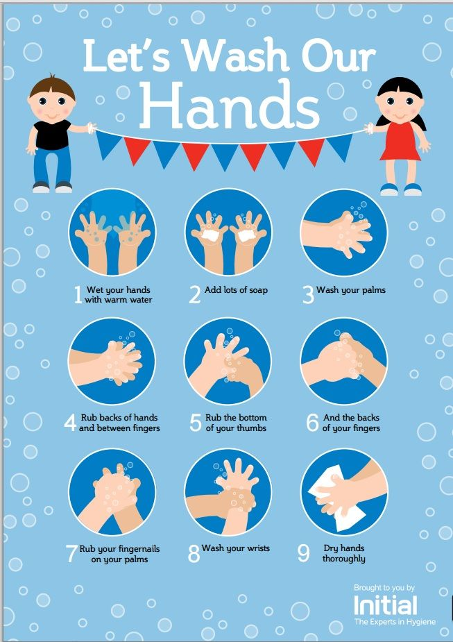 Part 2 Guide: Let's Wash Our Hands #Infographic #Initial # ...