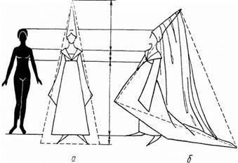 Понятие о композиции костюма реферат Платья и костюмы  Понятие о композиции костюма реферат