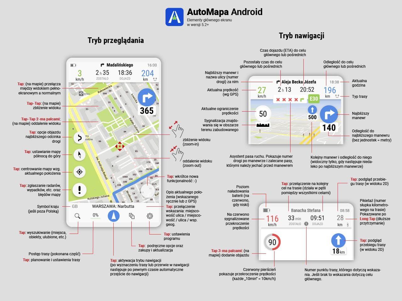 Automapa Android 5 4 3 Nowa Wersja Automapy Wiele Nowosci