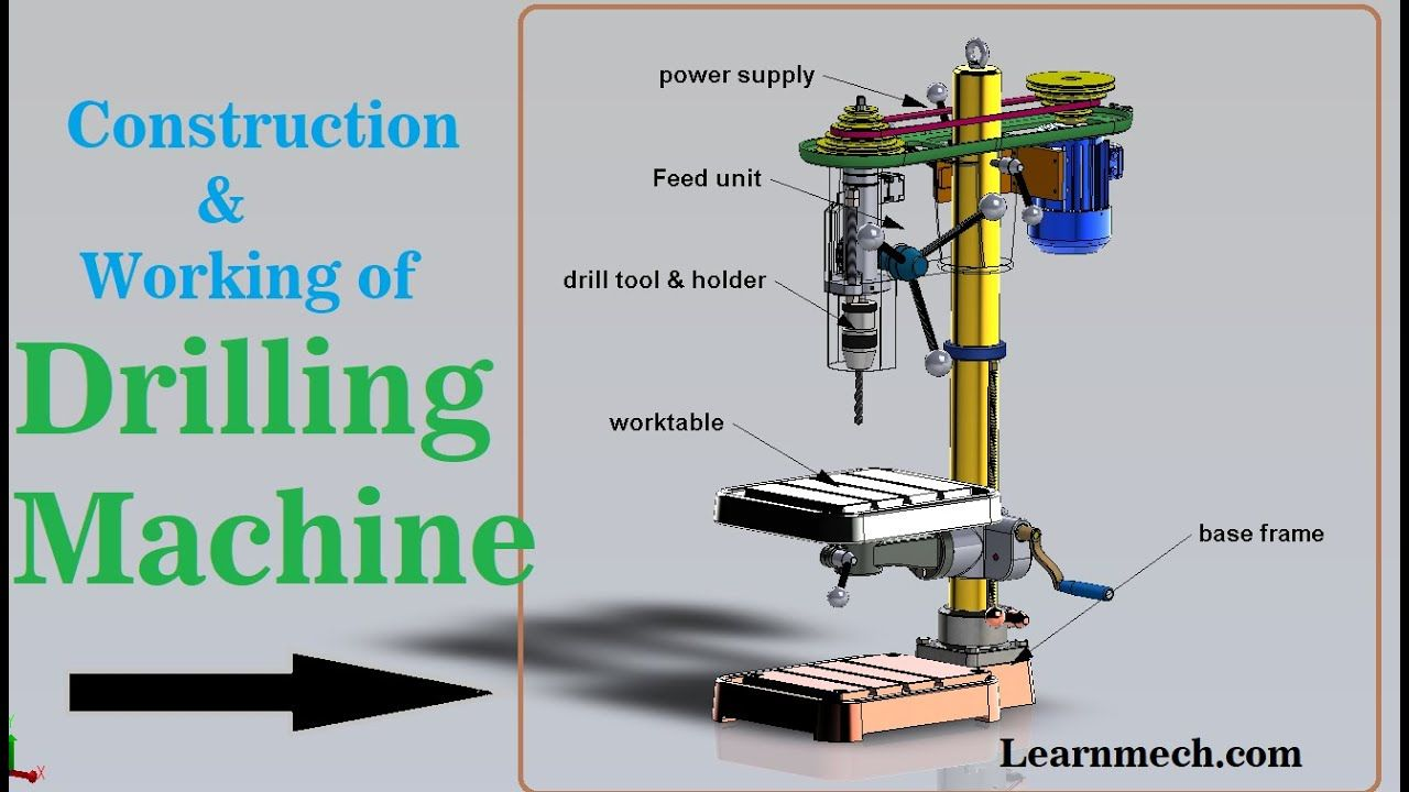 Drilling Machine Construction Parts Working Animation Drilling Machine Drill Mechanical Projects