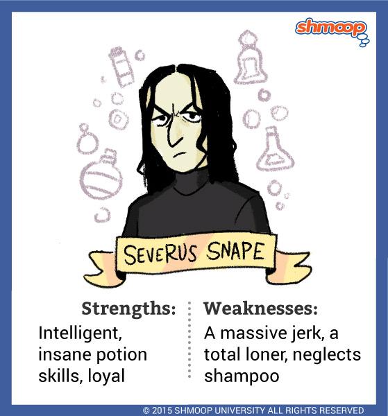 Severus Snape - Snape  It rhymes with grape, tape, scrape, and drape