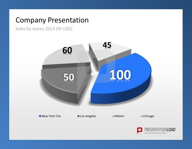 Company Presentation Powerpoint Templates Create Visually Appealing