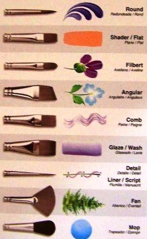 Painting Ideas: Paint Brush 101 for Beginners | Hobby Lobby®