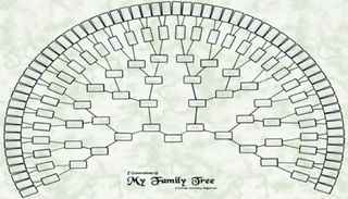 family tree template reverse family tree template geneology