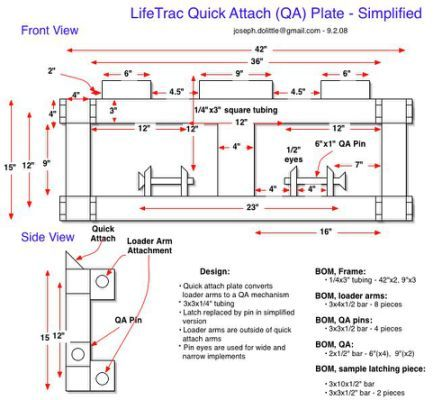 Skid Steer Quick Attach Plate | tractor impliments | Diagram, Chart