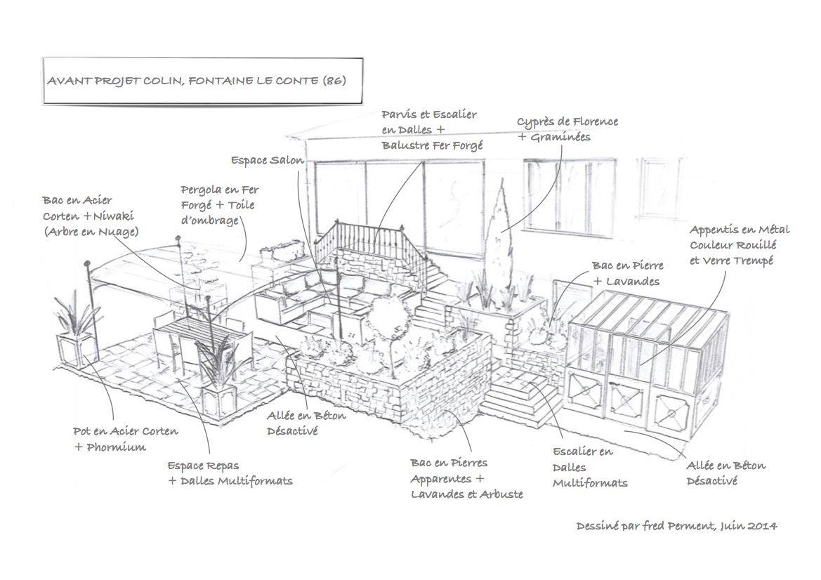 dessin croquis d 39 ambiance terrasse en dalle pergola fer forg escalier dall appentis m tal. Black Bedroom Furniture Sets. Home Design Ideas