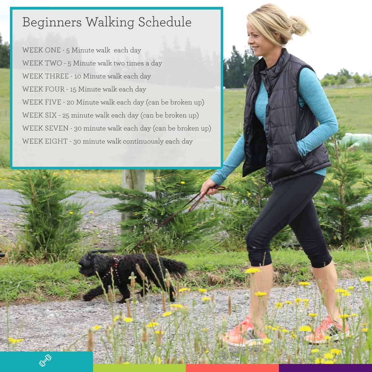 A Beginners Guide To Walking Fitness | Walking exercise ...
