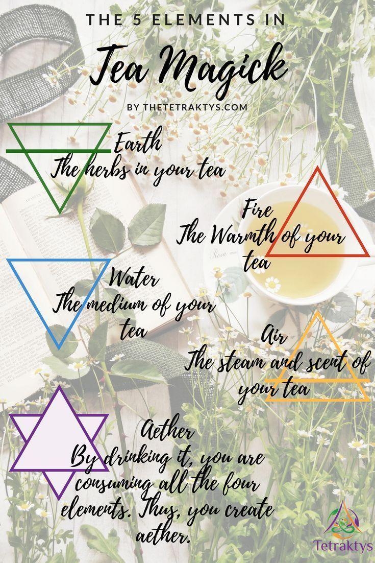 How to Perfom a Full Moon Tea Ritual – Herbal Recipe for Self-Love
