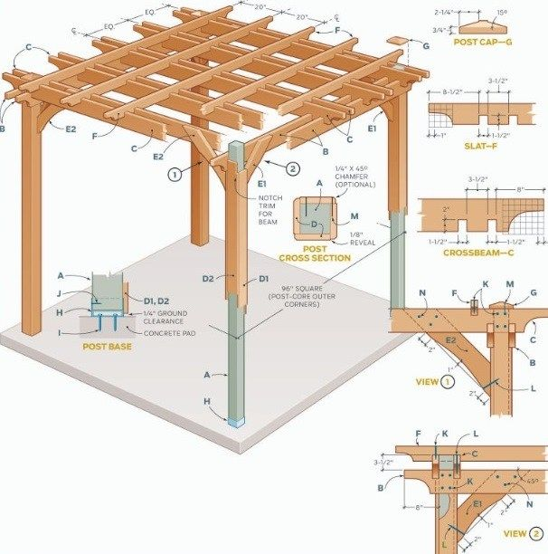 Share Tweet Pin Mail Easy To Do: Building Your Own Pergola This is a  structure - Share Tweet Pin Mail Easy To Do: Building Your Own Pergola This Is A