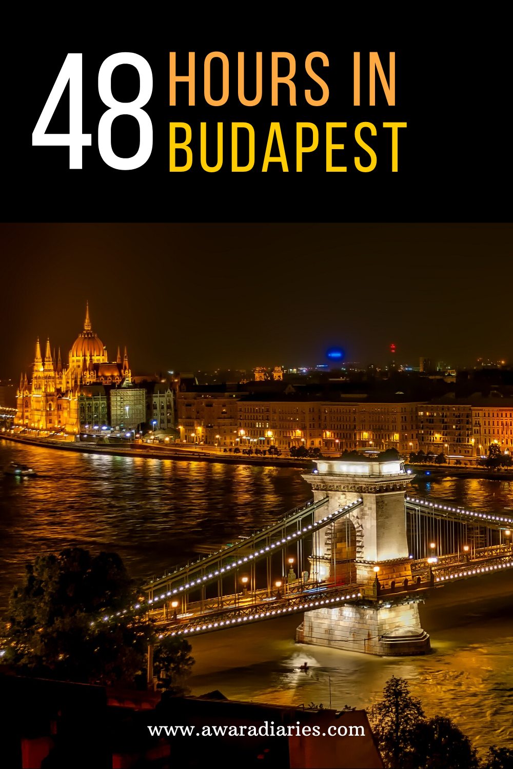 10 Things To Do In Budapest Hungary In 2020 Hongarije