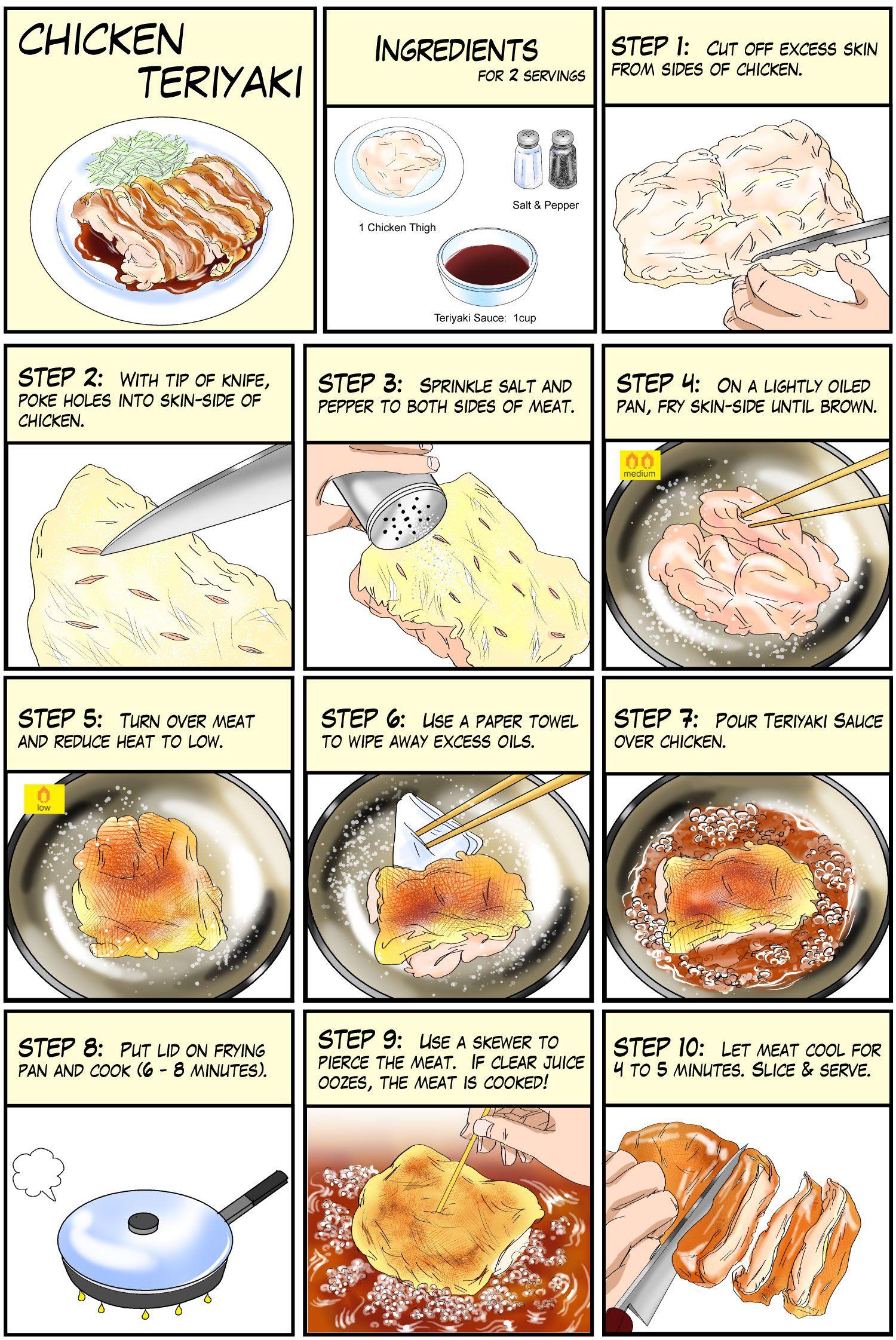 Chicken teriyaki chef taro asian flair pinterest japanese chicken teriyaki chef taro forumfinder Gallery
