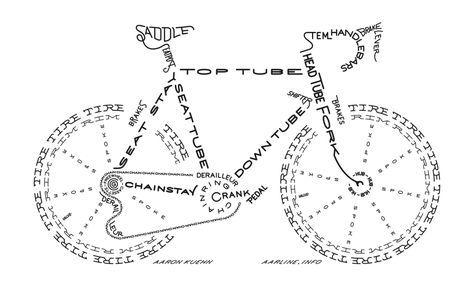 Wie War Das Doch Gleich Mit Bildern Fahrrad Drucken Fahrradkunst