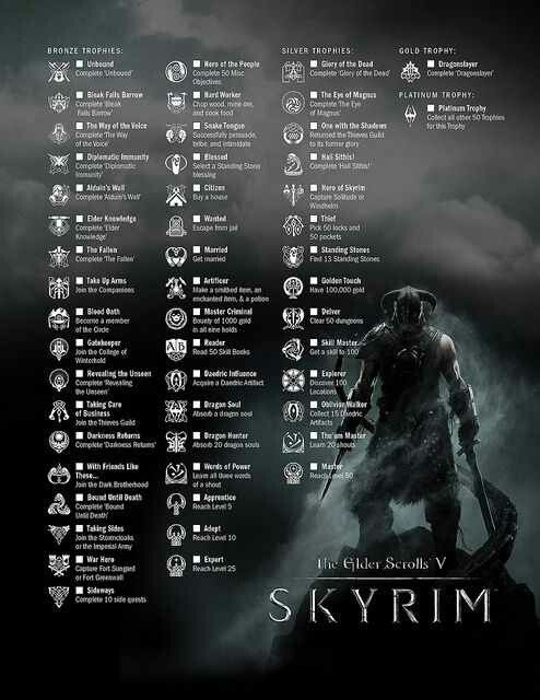 Pin By Taylor Purtell On Skyrim Pinterest Skyrim Video Games