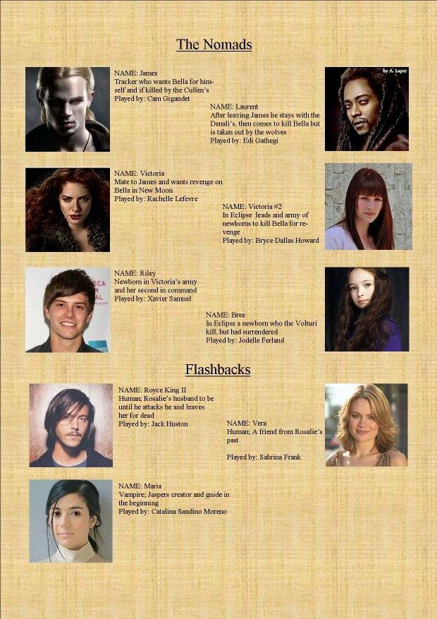 Characters | Twilight Saga | Twilight saga series, Twilight
