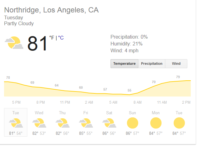 Our Weather Forecast In Los Angeles For The Next 10 Days 80 F 27 C Precipitation Northridge Weather Forecast