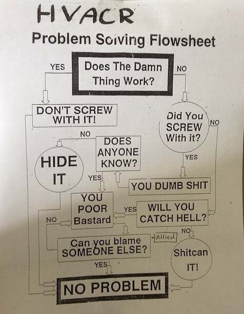 Pin by Good Day Tools on HVAC Hacks! Pinterest Humor, Stuffing