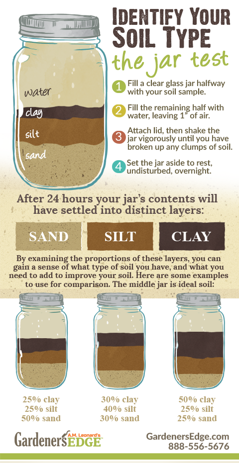 Mason jar soil test determining what type of soil you for Where to find soil