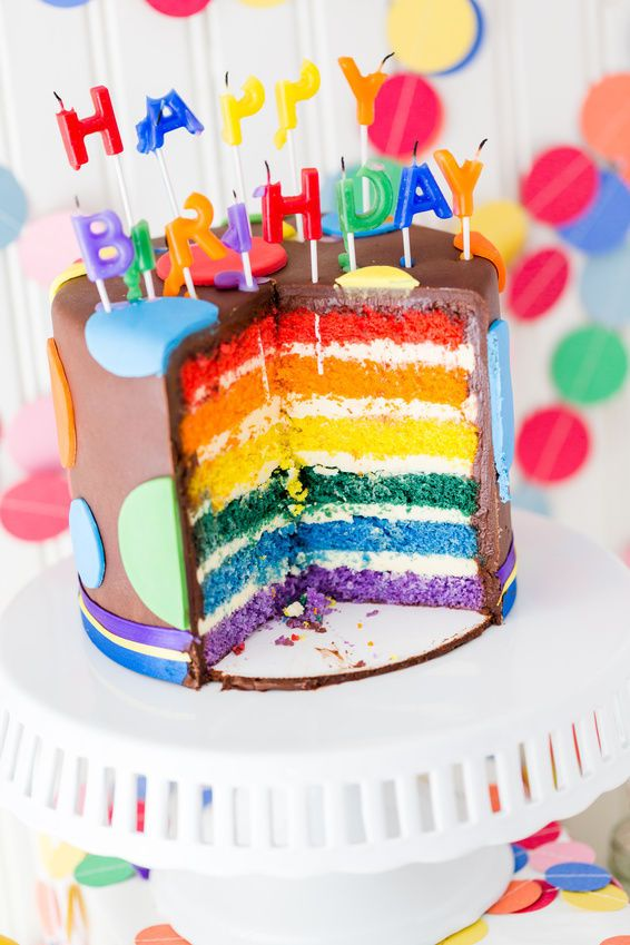 Top 5 Birthday Cakes Happy Birthday Pinterest