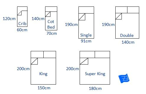 Bed Sizes And Space Around The Bed Bed Dimensions Bedroom Dimensions Bed Size Charts