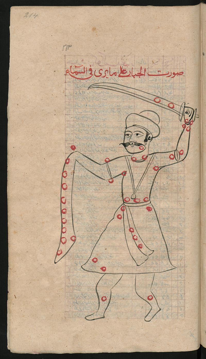 Titel:Kitāb Ṣuwar al-kawākib Autor:ʿAbd-ar-Raḥmān aṣ-Ṣūfī, Ibn-ʿUmar Weitere Person:al-Miʽmār [Übersetzer], Lutfullāh Ibn-Aḥmad an-Nādir. late 16th cent.  Lahore(?)