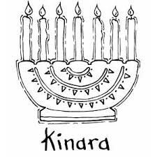 Kwanzaa Symbols Google Search With Images Cute Coloring